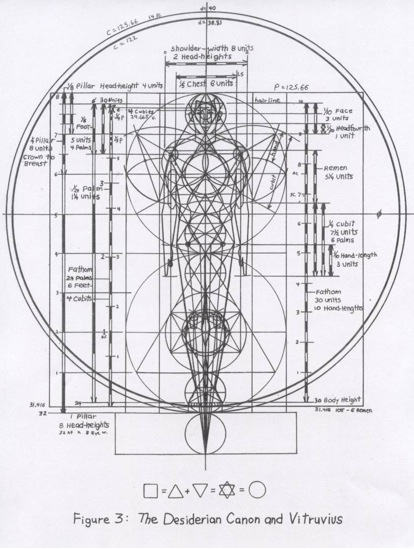 mysteries of the vitruvian man