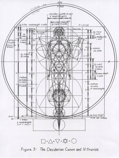 Mysteries of the Vitruvian Man   academysacredgeometry